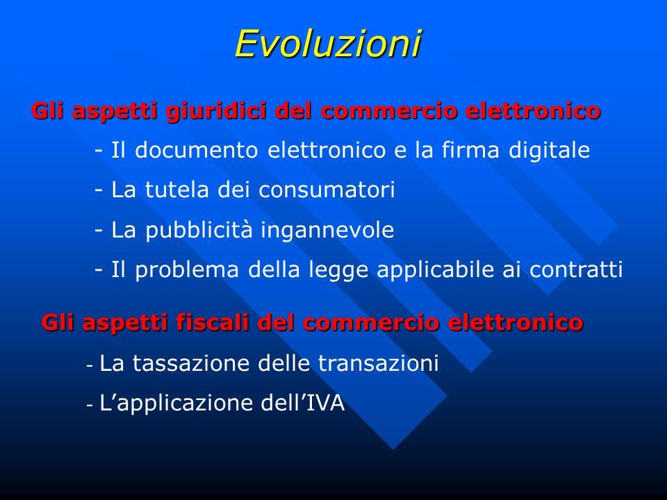 Evoluzioni Gli aspetti fiscali del commercio elettronico
