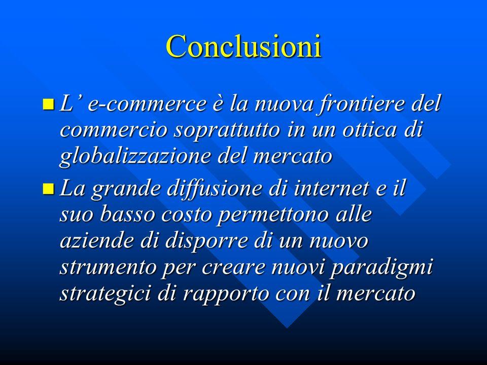 Conclusioni L' e-commerce è la nuova frontiere del commercio soprattutto in un ottica di globalizzazione del mercato.