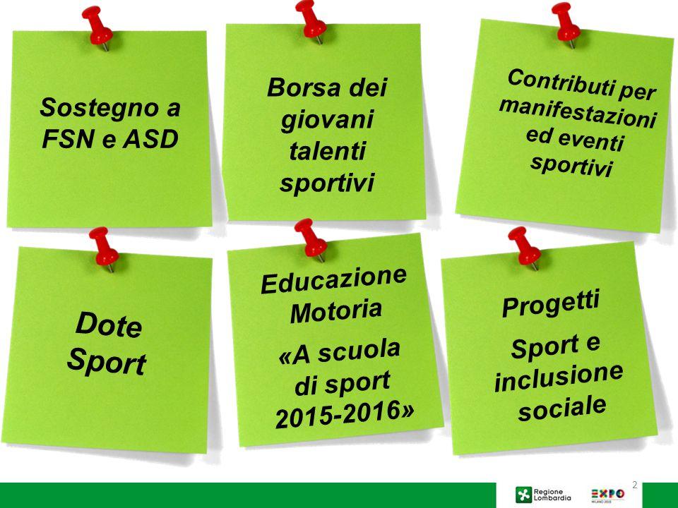 Dote Sport Borsa dei giovani talenti sportivi Sostegno a FSN e ASD