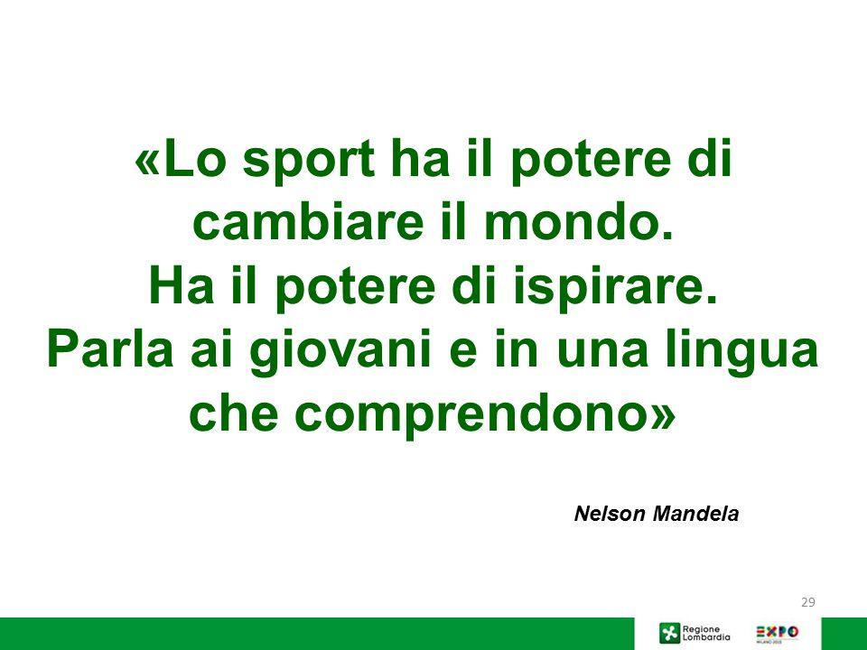 «Lo sport ha il potere di cambiare il mondo. Ha il potere di ispirare.