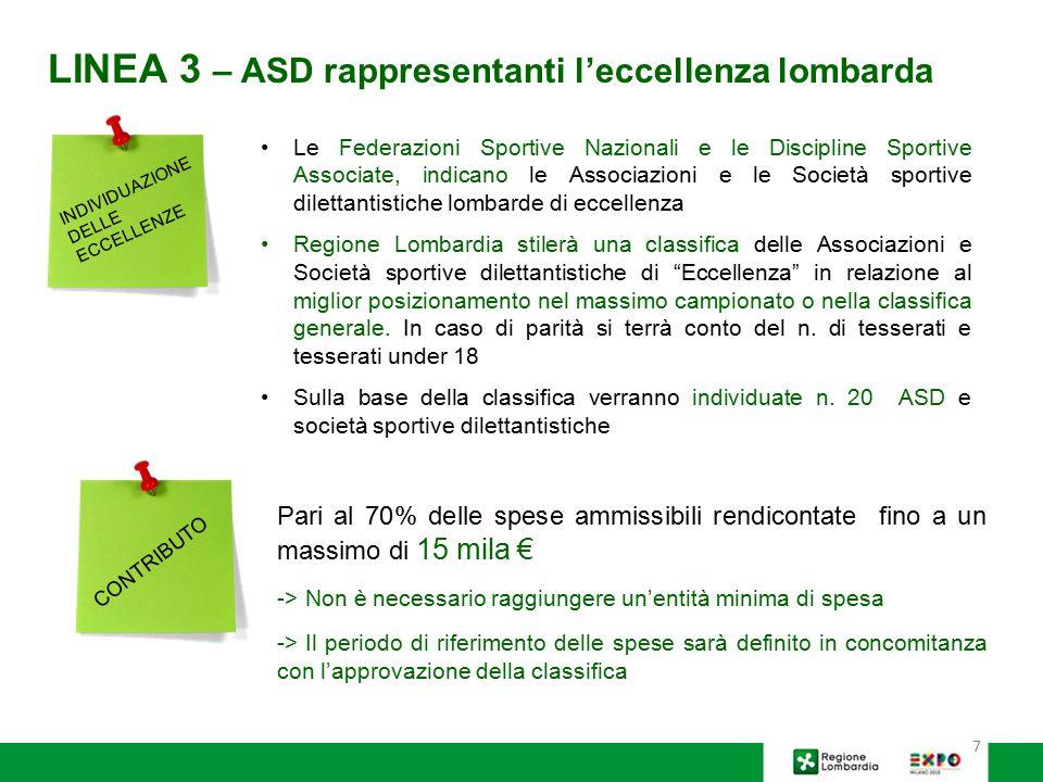 LINEA 3 – ASD rappresentanti l'eccellenza lombarda