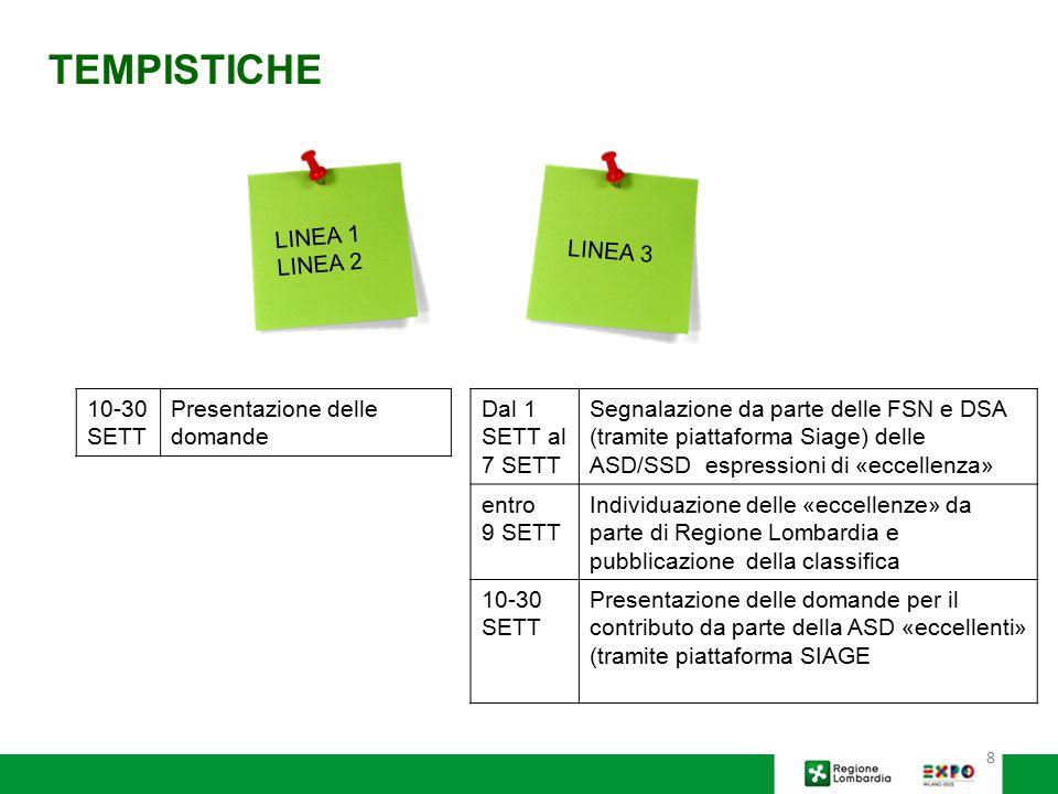 TEMPISTICHE LINEA 1 LINEA 2 LINEA 3 10-30 SETT