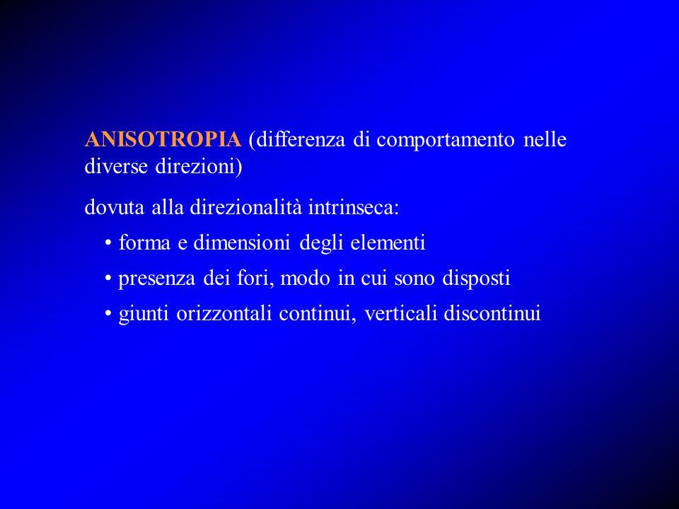 ANISOTROPIA (differenza di comportamento nelle diverse direzioni)