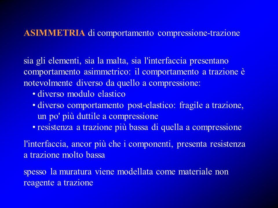 ASIMMETRIA di comportamento compressione-trazione