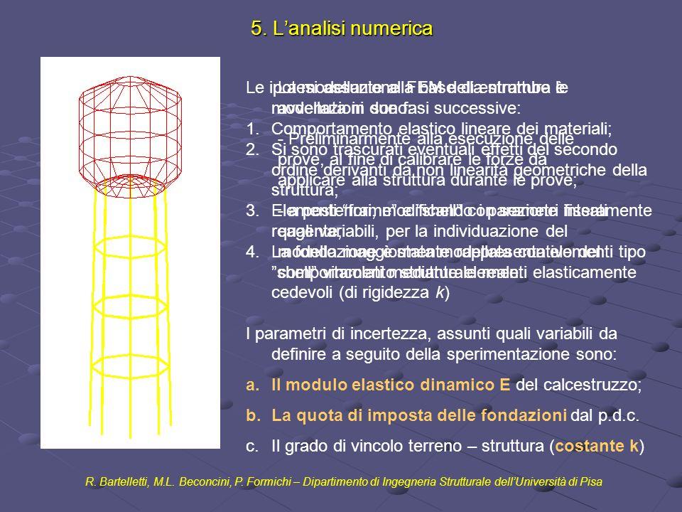 5. L'analisi numerica Le ipotesi assunte alla base di entrambe le modellazioni sono: Comportamento elastico lineare dei materiali;