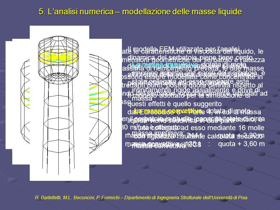 5. L'analisi numerica – modellazione delle masse liquide