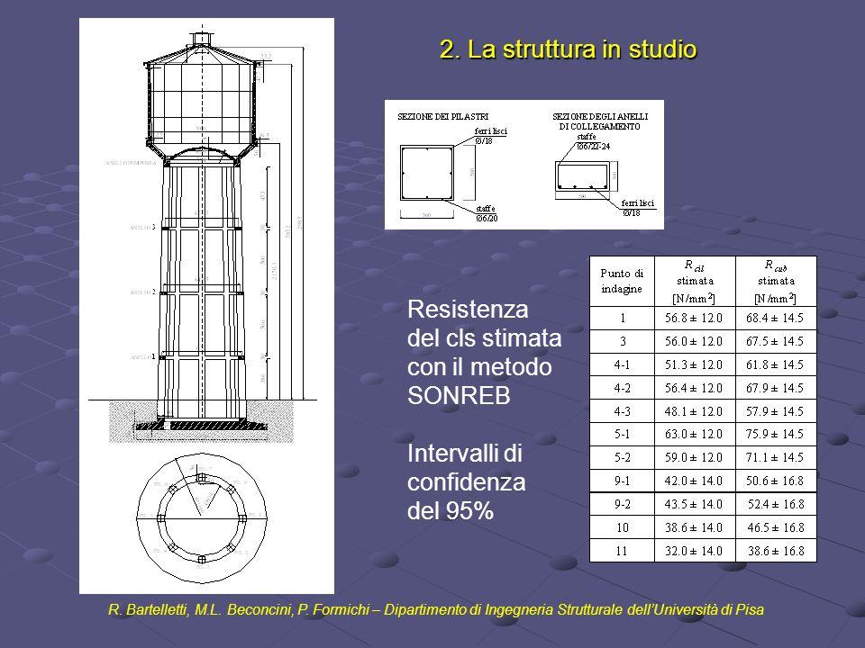 2. La struttura in studio Resistenza del cls stimata con il metodo SONREB. Intervalli di confidenza del 95%