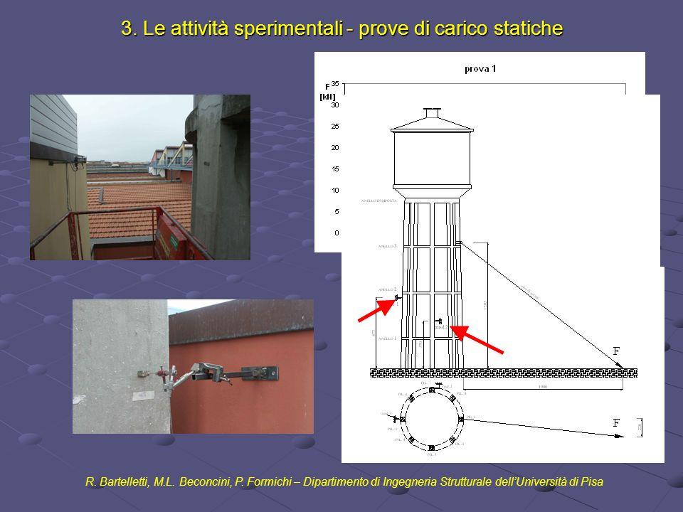 3. Le attività sperimentali - prove di carico statiche