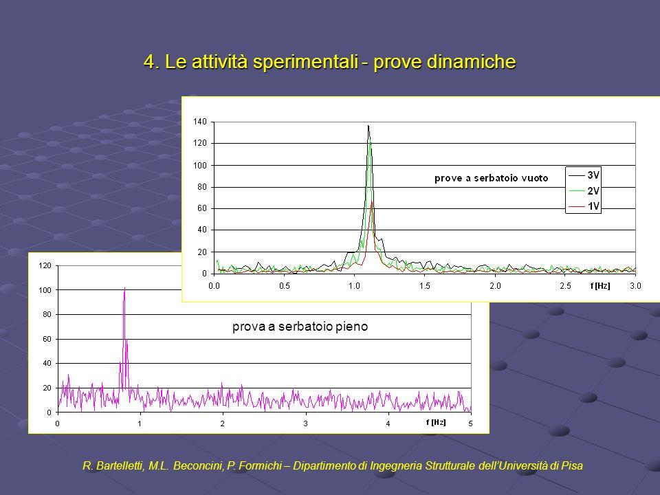 4. Le attività sperimentali - prove dinamiche