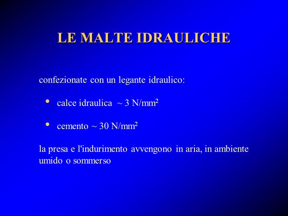 LE MALTE IDRAULICHE confezionate con un legante idraulico:
