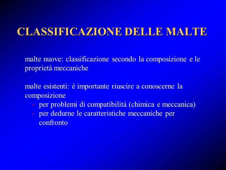 CLASSIFICAZIONE DELLE MALTE