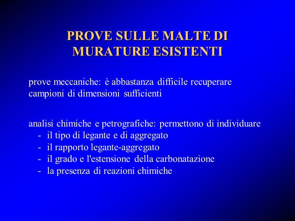 PROVE SULLE MALTE DI MURATURE ESISTENTI
