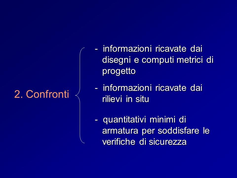 - informazioni ricavate dai disegni e computi metrici di progetto