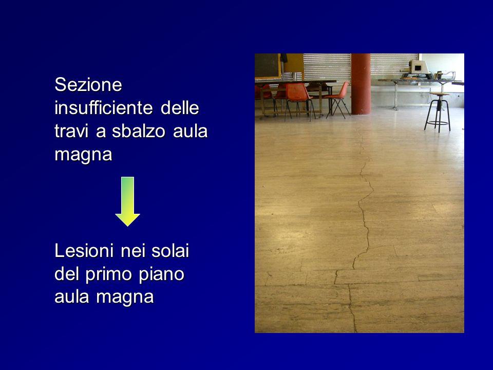 Sezione insufficiente delle travi a sbalzo aula magna