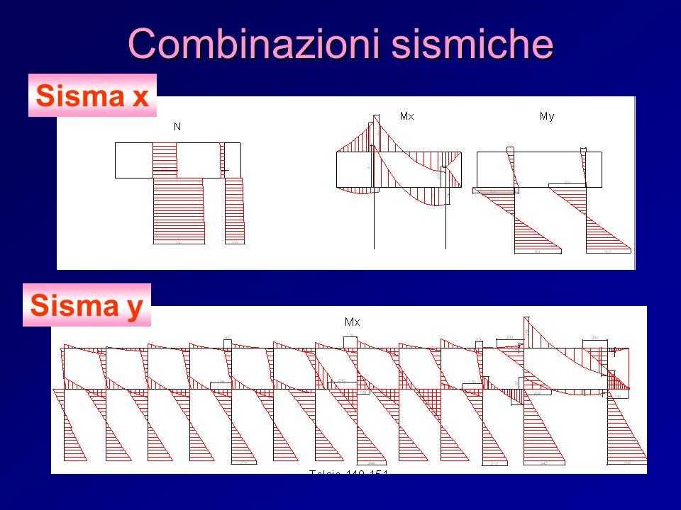 Combinazioni sismiche