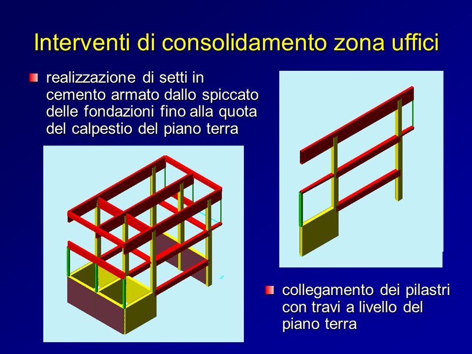 Interventi di consolidamento zona uffici