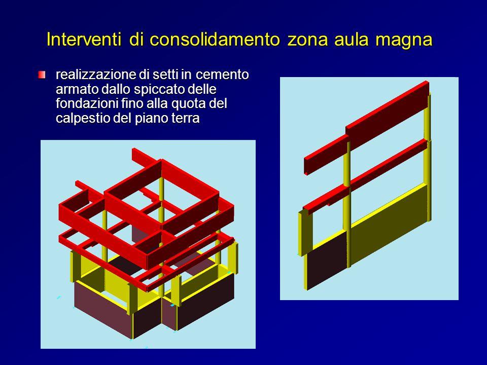 Interventi di consolidamento zona aula magna