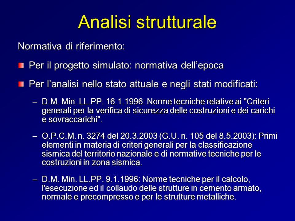 Analisi strutturale Normativa di riferimento: