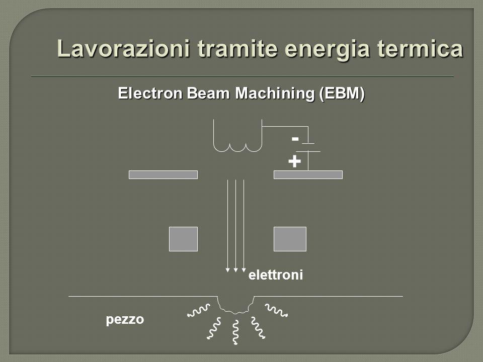 Lavorazioni tramite energia termica