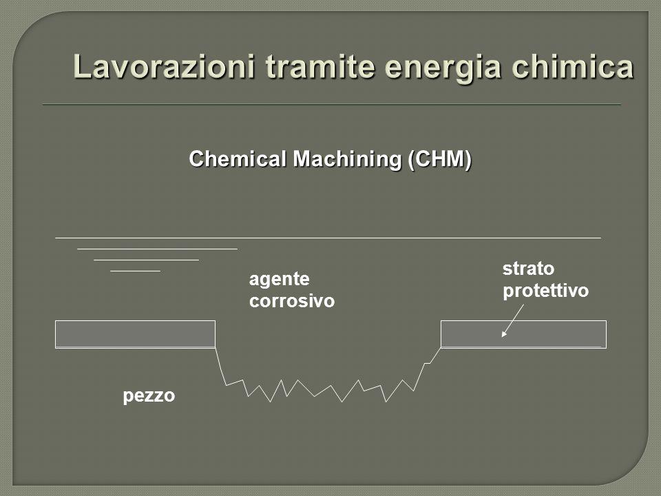 Lavorazioni tramite energia chimica