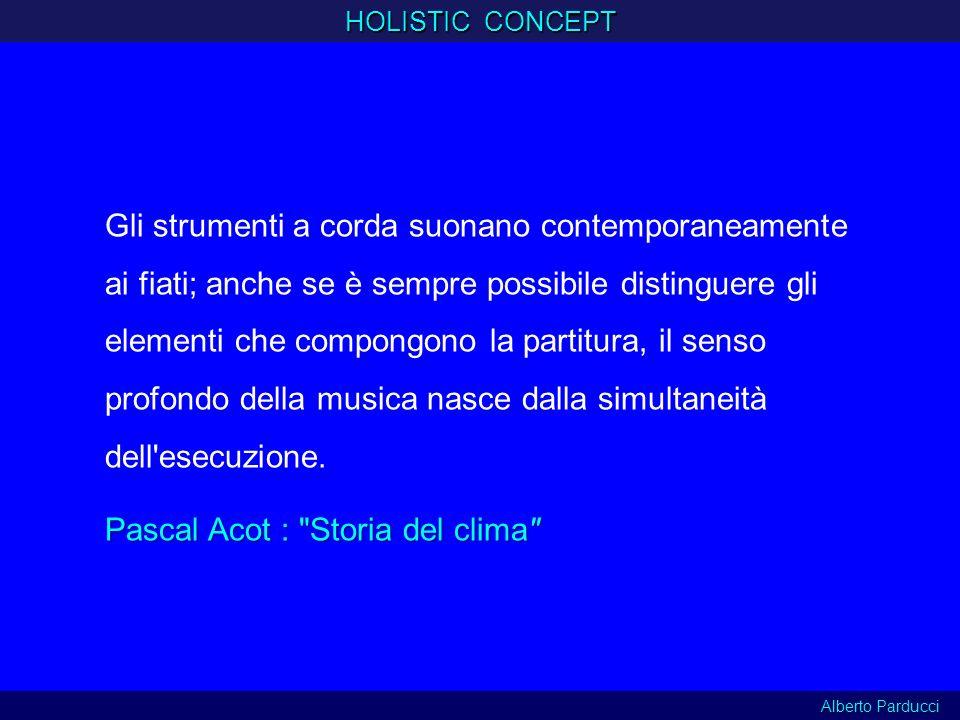 Pascal Acot : Storia del clima