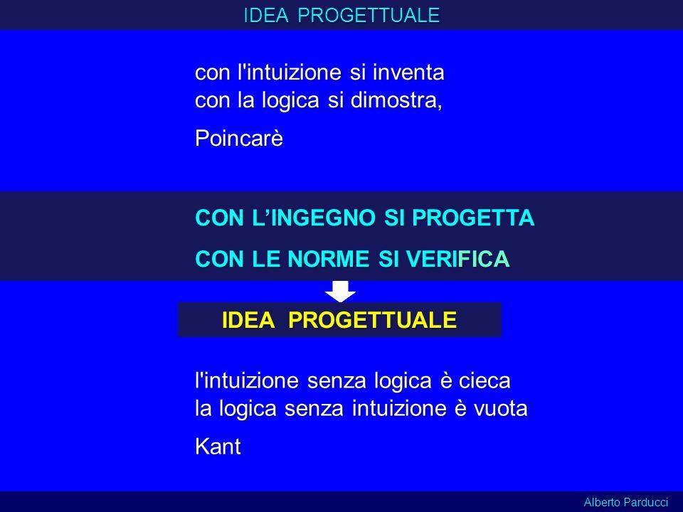 con l intuizione si inventa con la logica si dimostra, Poincarè