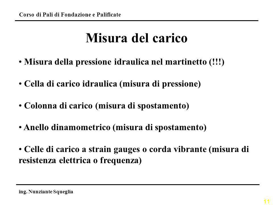 Misura del carico Misura della pressione idraulica nel martinetto (!!!) Cella di carico idraulica (misura di pressione)