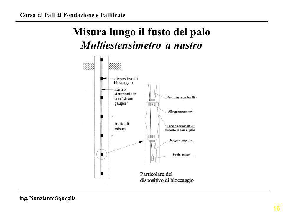 Misura lungo il fusto del palo Multiestensimetro a nastro