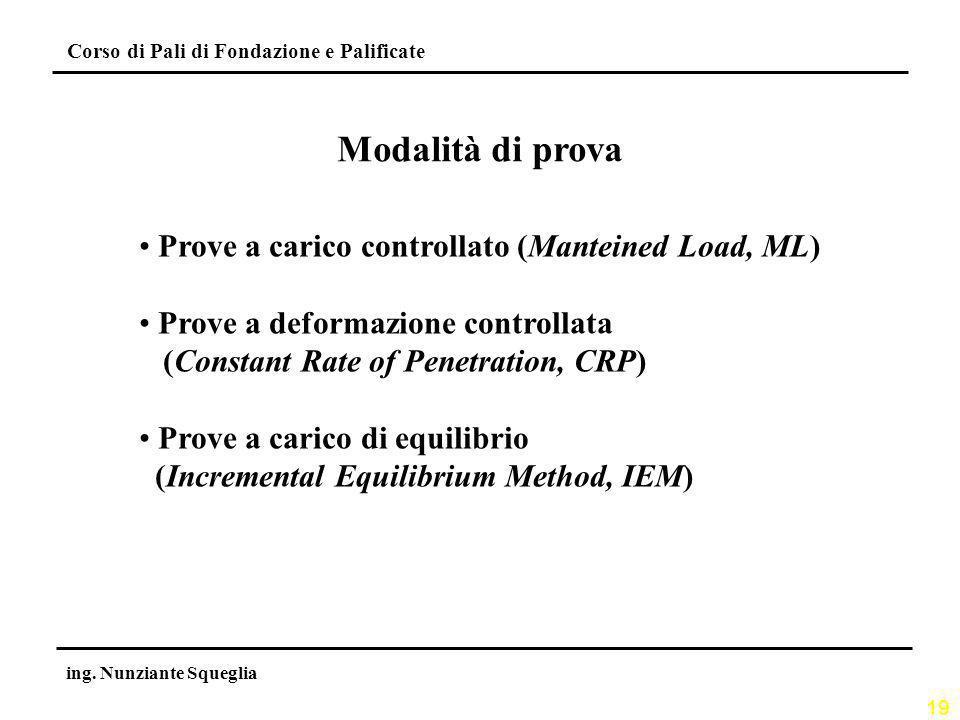 Modalità di prova Prove a carico controllato (Manteined Load, ML)