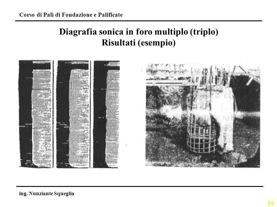 Diagrafia sonica in foro multiplo (triplo)