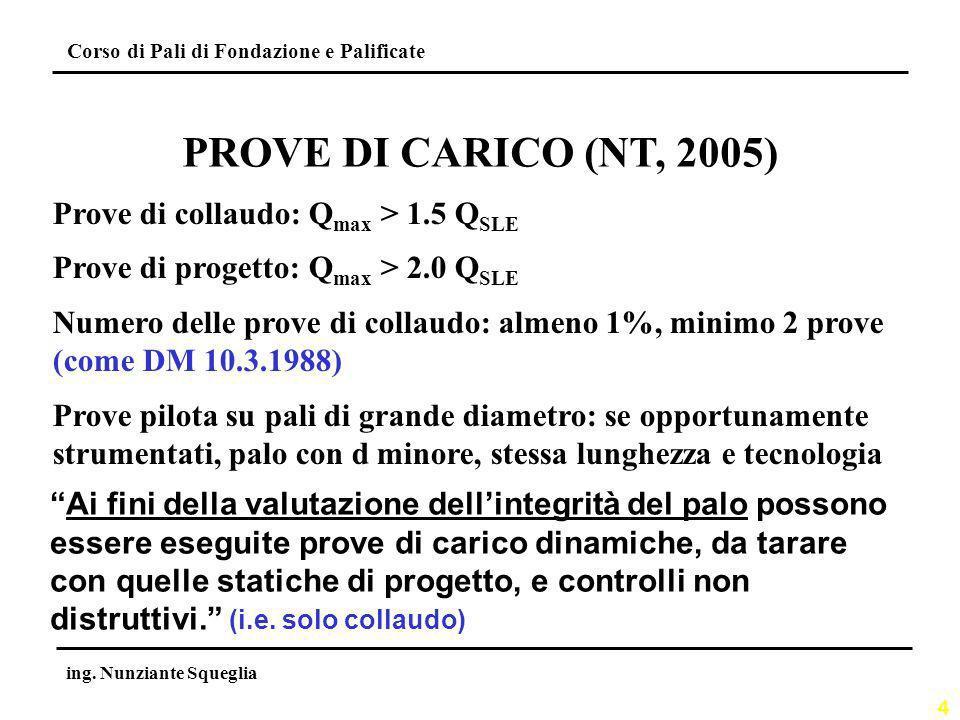 PROVE DI CARICO (NT, 2005) Prove di collaudo: Qmax > 1.5 QSLE