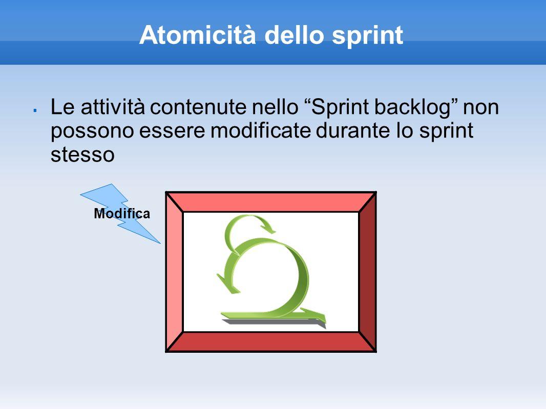 Atomicità dello sprint