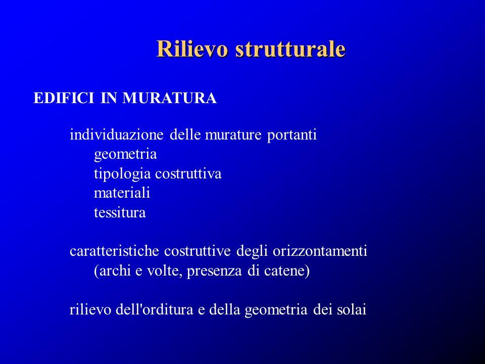 Rilievo strutturale EDIFICI IN MURATURA