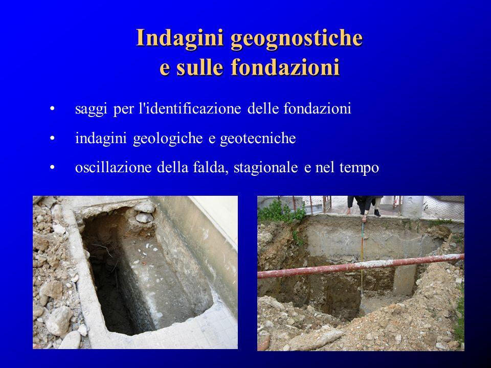 Indagini geognostiche e sulle fondazioni