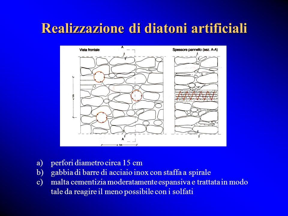 Realizzazione di diatoni artificiali