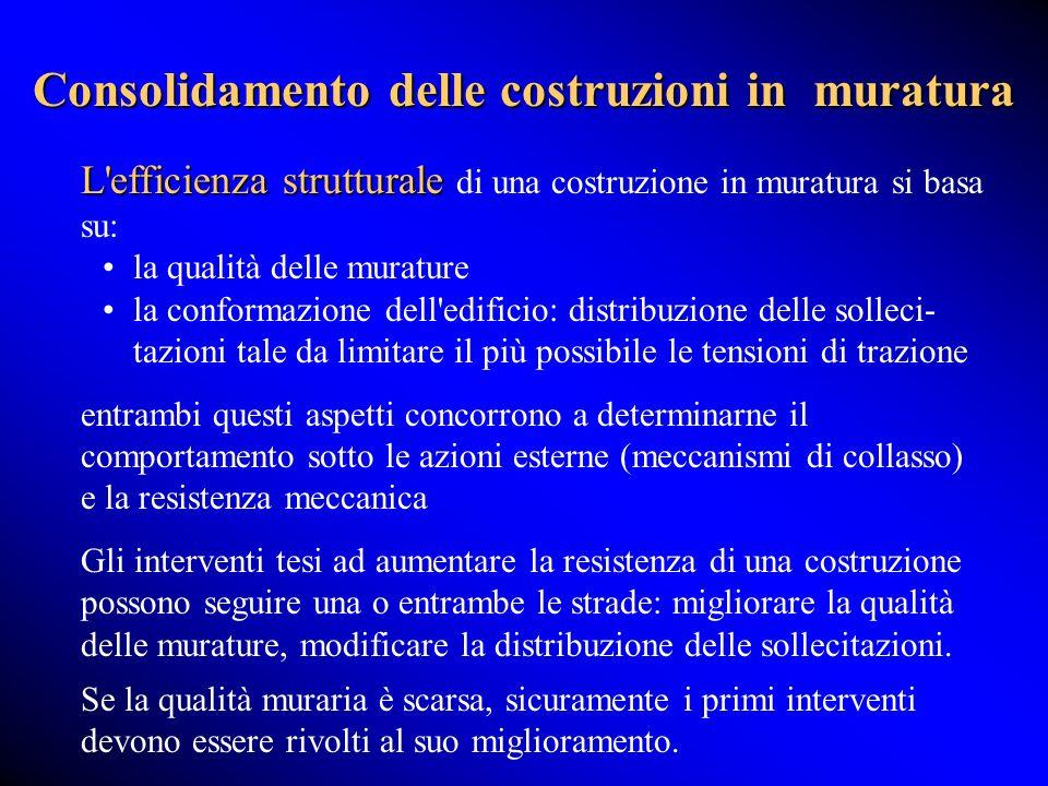 Consolidamento delle costruzioni in muratura