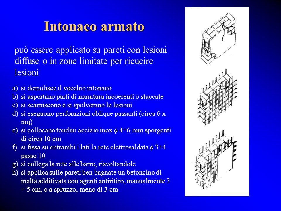 Intonaco armato può essere applicato su pareti con lesioni diffuse o in zone limitate per ricucire lesioni.