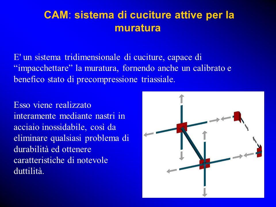 CAM: sistema di cuciture attive per la muratura