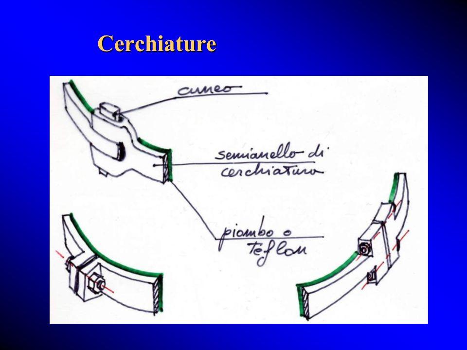 Cerchiature