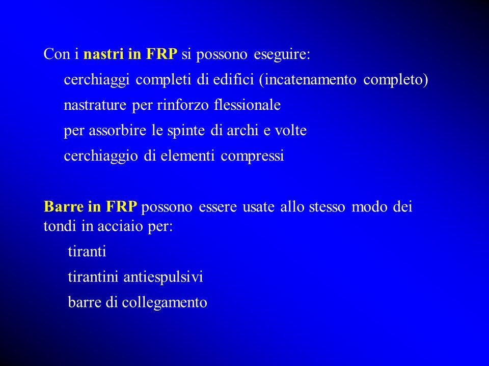 Con i nastri in FRP si possono eseguire: