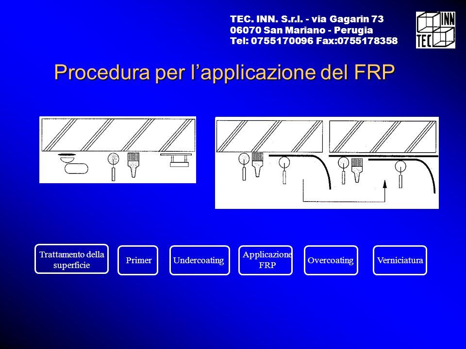 Procedura per l'applicazione del FRP
