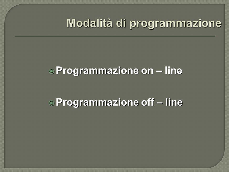 Modalità di programmazione