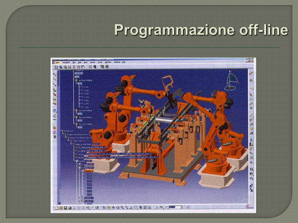 Programmazione off-line