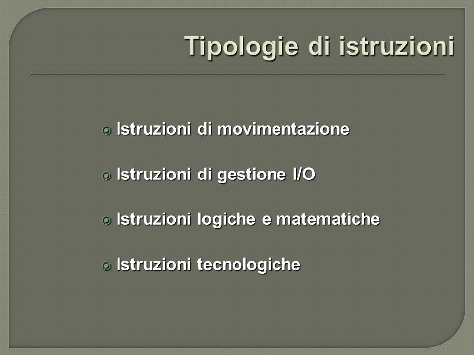 Tipologie di istruzioni