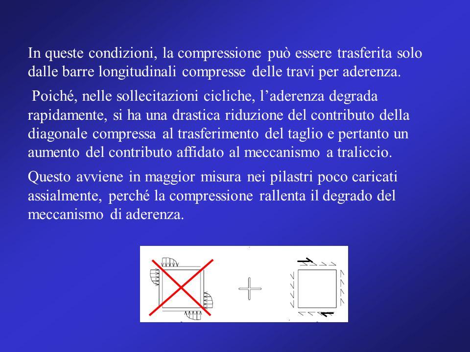 In queste condizioni, la compressione può essere trasferita solo dalle barre longitudinali compresse delle travi per aderenza.