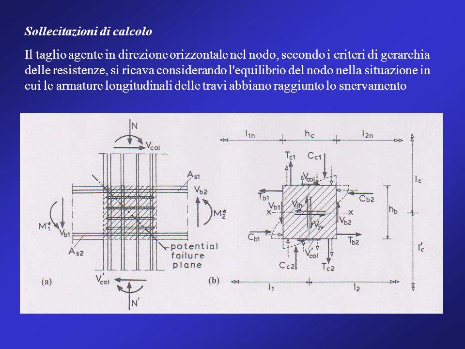 Sollecitazioni di calcolo