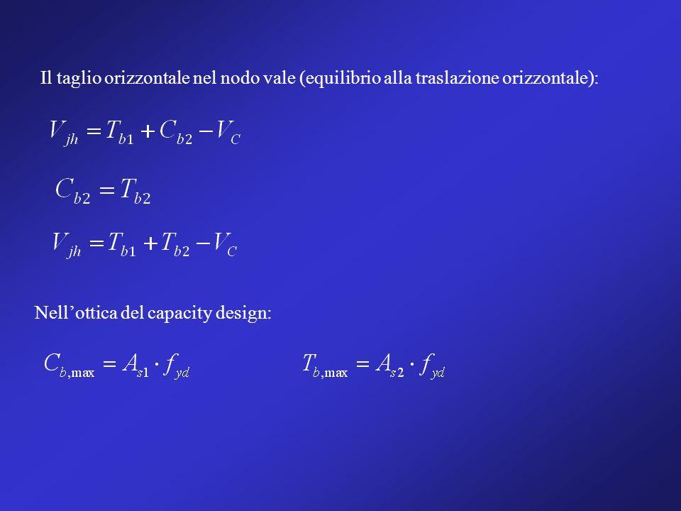 Il taglio orizzontale nel nodo vale (equilibrio alla traslazione orizzontale):