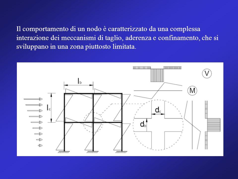 Il comportamento di un nodo è caratterizzato da una complessa interazione dei meccanismi di taglio, aderenza e confinamento, che si sviluppano in una zona piuttosto limitata.