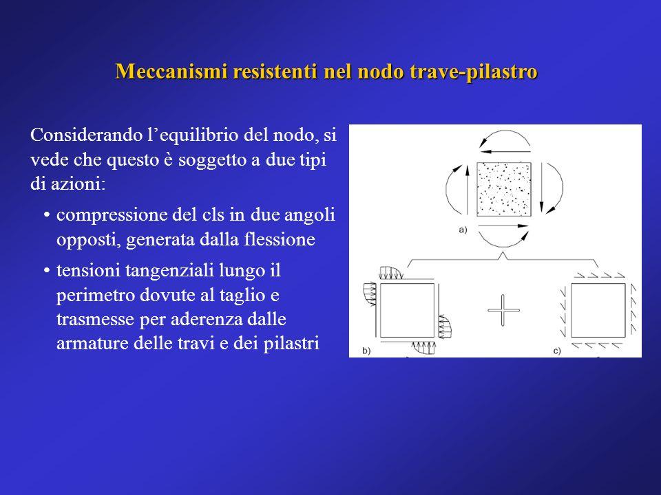 Meccanismi resistenti nel nodo trave-pilastro