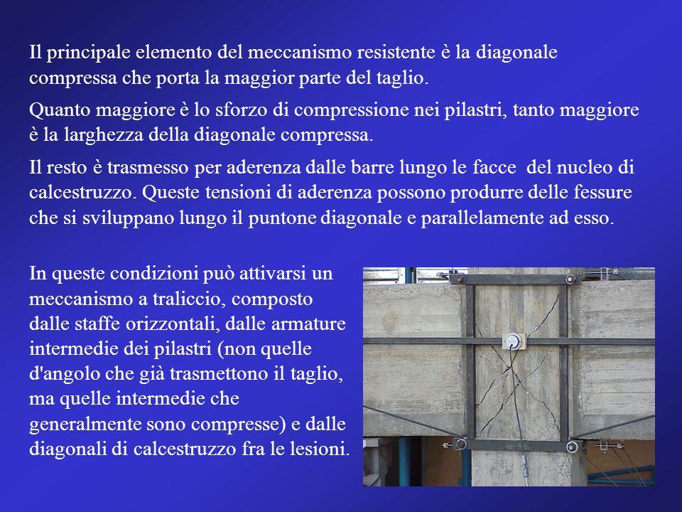 Il principale elemento del meccanismo resistente è la diagonale compressa che porta la maggior parte del taglio.